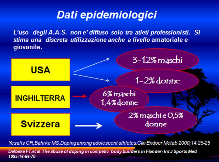 Sostanze Di Abuso Tra Doping Sport E Salute Riproduttiva Quali Rischi Nell Assunzione Newsbiella It