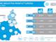 Indagine industria manifatturiera: Biella in doppia cifra, produzione e fatturato al -14 per cento