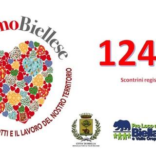 #RegaliAmoBiellese: oltre 12 mila scontrini per il montepremi da 10 mila euro