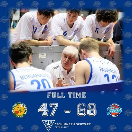 Riscatto Teens Basket, Crocetta dominata 68-47 al Pala Panetti di Torino